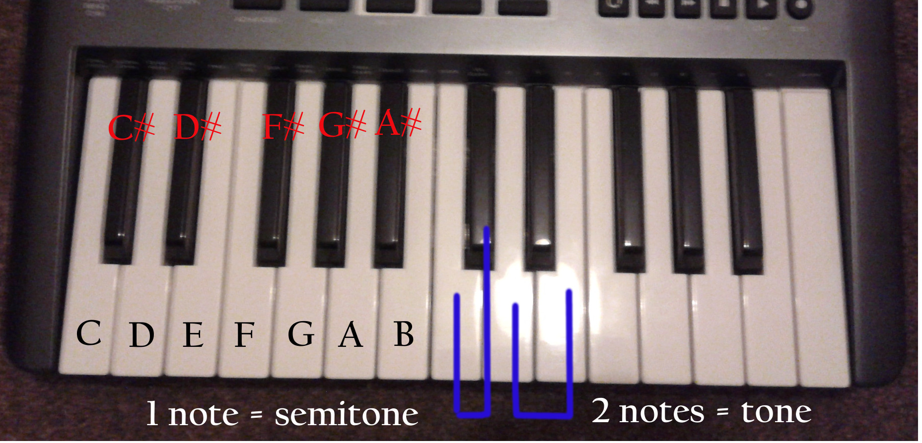 Music theory andrulians blog this can be seen on the photo of the keyboard above i will cover intervals in more detail in a subsequent post for now you just need to understand a hexwebz Choice Image