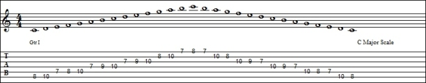 c major scale (2)