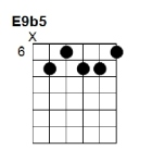 Chords 2-page0001 - Copy