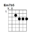 Em7b5