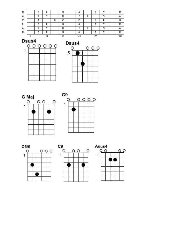 DADGAD open tuning-page0001