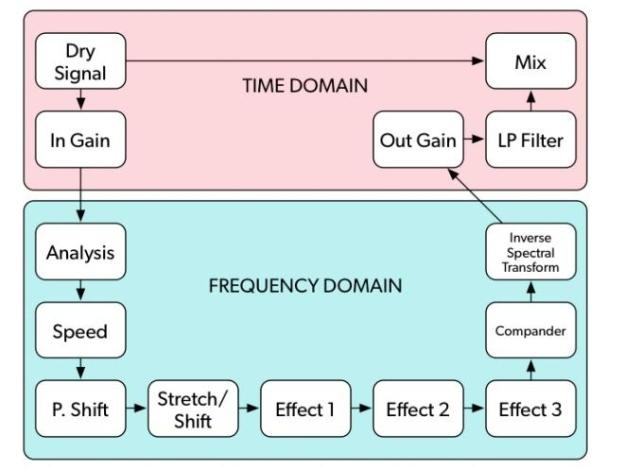 signal flow.jpg