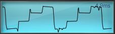 mixer waveform